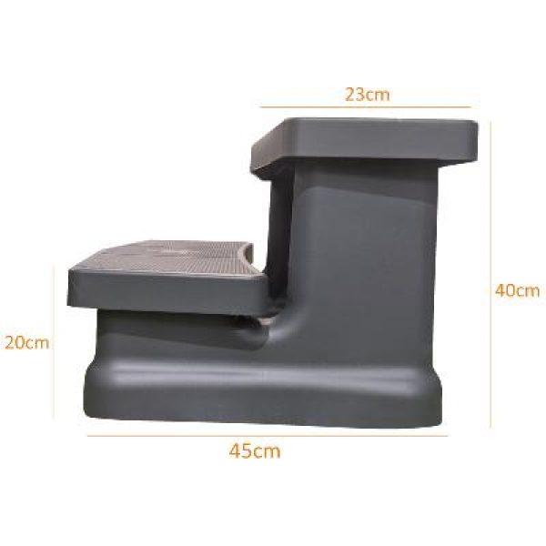 easy-step-Measurements-big